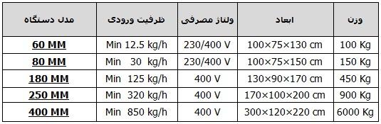 فروش پرس های سرد در ایران کلدپرسینگ